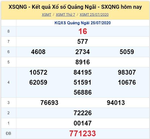 Kết quả XSMT đài Quảng Ngãi kỳ trước, thứ 7 ngày 25/7/2020