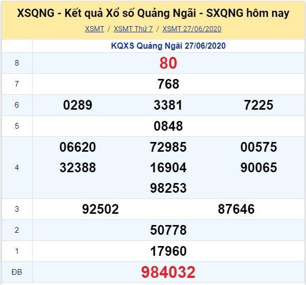 Kết quả XSMT đài Quảng Ngãi kỳ trước, thứ 7 ngày 27/6/2020