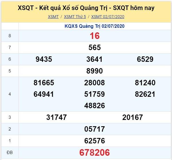 Kết quả XSMT đài Quảng Trị kỳ trước, Chủ nhật ngày 2/7/2020