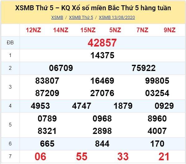 Kết quả XSMB đài Hà Nội kỳ trước, thứ 5 ngày 13/8/2020