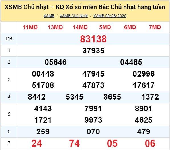 Kết quả XSMB đài Thái Bình kỳ trước, Chủ Nhật ngày 9/8/2020