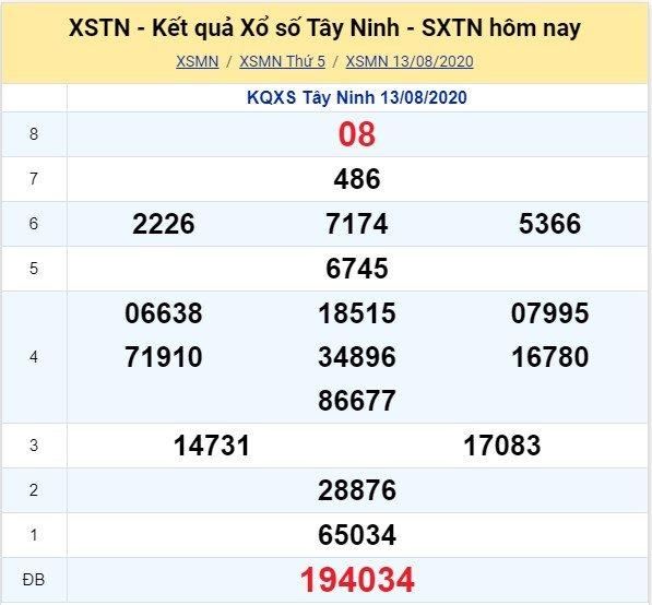 Kết quả XSMN đài Tây Ninh kỳ trước, thứ 5 ngày 13/8/2020