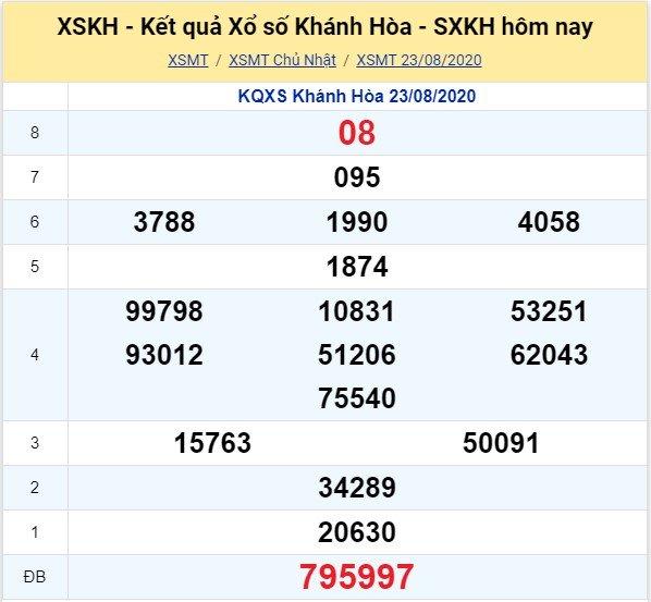 Kết quả XSMT đài Khánh Hòa kỳ trước, Chủ Nhật ngày 23/8/2020
