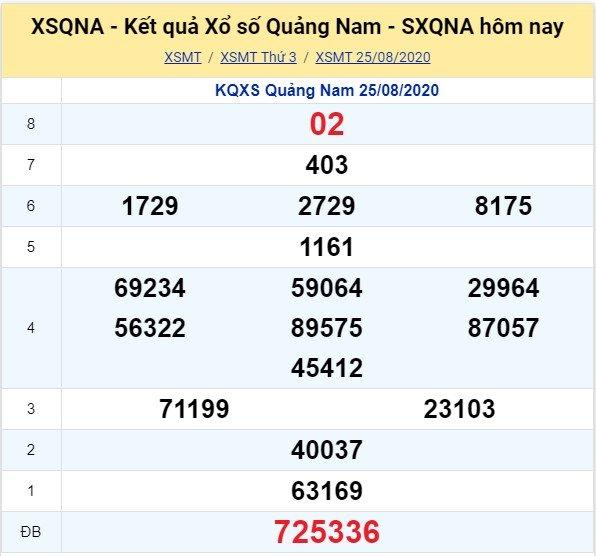 Kết quả XSMT đài Quảng Nam kỳ trước, thứ 3 ngày 25/8/2020
