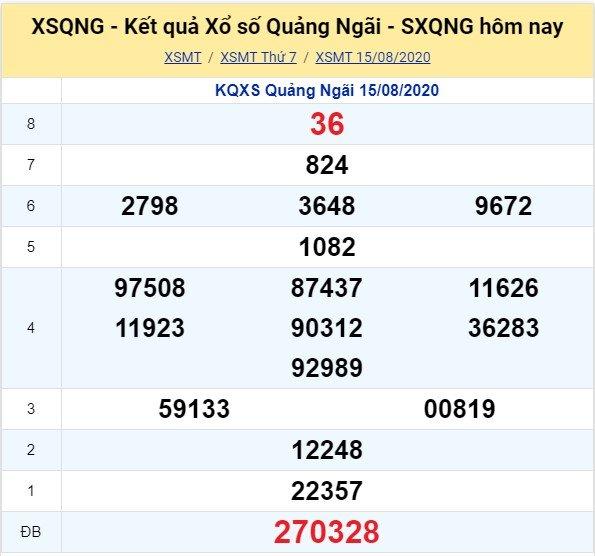 Kết quả XSMT đài Quảng Ngãi kỳ trước, thứ 7 ngày 15/8/2020