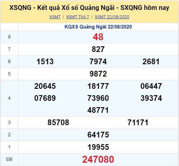 Kết quả XSMT đài Quảng Ngãi kỳ trước, thứ 7 ngày 22/8/2020