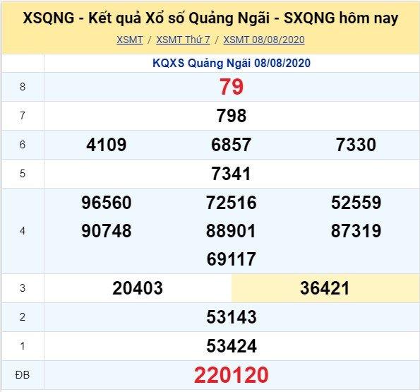 Kết quả XSMT đài Quảng Ngãi kỳ trước, thứ 7 ngày 8/8/2020