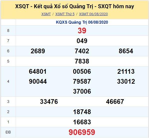 Kết quả XSMT đài Quảng Trị kỳ trước, thứ 5 ngày 6/8/2020