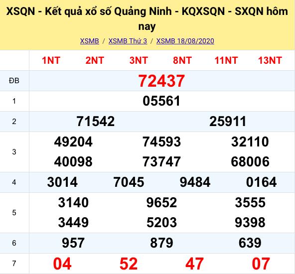 Kết quả XSMB đài Quảng Ninh kỳ trước