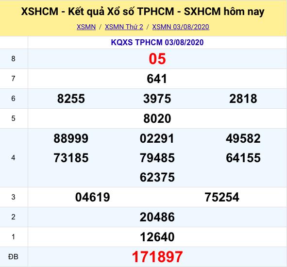 Kết quả XSMB đài Thành Phố Hồ Chí Minh kỳ trước- 03/08/2020