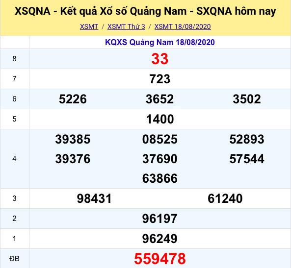 Kết quả XSMT đài Quảng Nam kỳ trước- 18/08/2020
