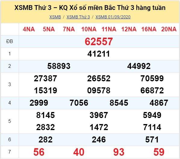 Kết quả XSMB đài Quảng Ninh kỳ trước, thứ 3 ngày 1/9/2020