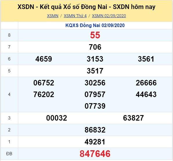 Kết quả XSMN đài Đồng Nai kỳ trước, thứ 4 ngày 2/9/2020