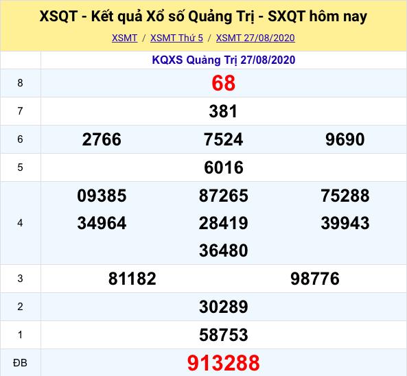 Kết quả XSMT đài Quảng Trị kỳ trước - 27/08/2020